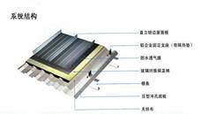 直立锁边铝镁锰屋面板安装示意图集